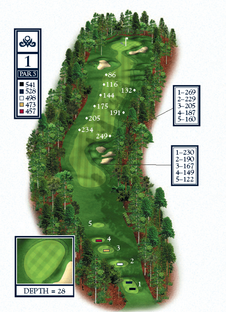 The Pearl East/West Hole 1 Golf Course