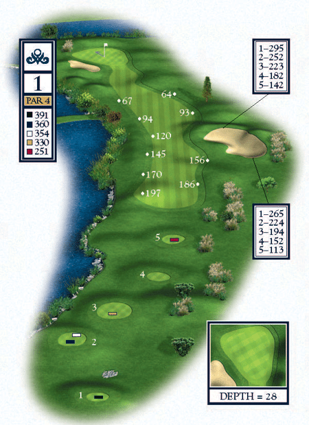 The Pearl West Golf Course Calabash Nc Links